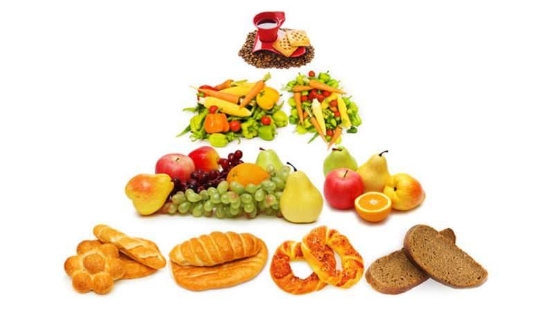 Почему необходимо раздельное питание