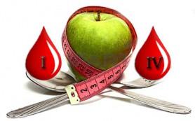 Диету по группе крови признали глупостью