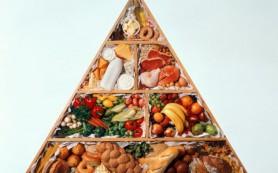 Здоровое питание: рацион на неделю