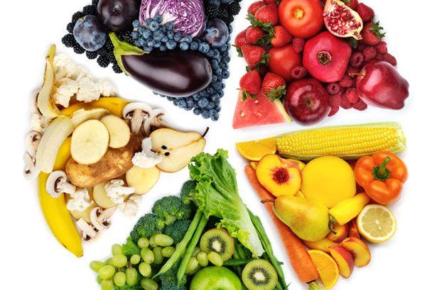 Что такое цветные диеты