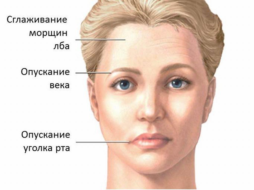 Особенности практики доктор Гаприндашвили