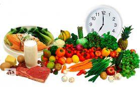 Методика правильного питания