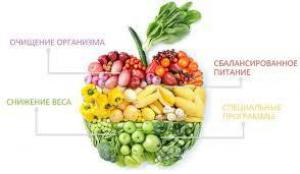 Мягкое очищение кишечника: простой и эффективный метод!