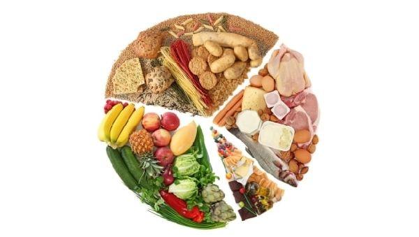 Типы питания