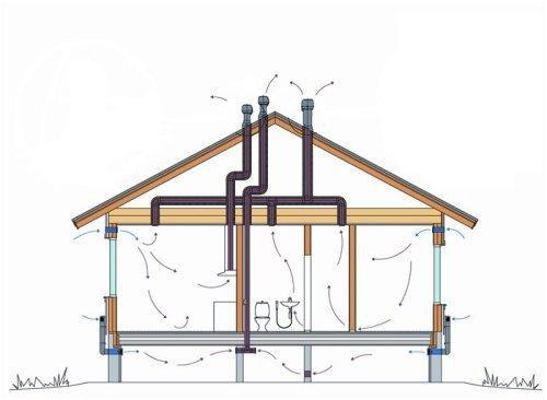 Вентиляция в многоквартирном доме