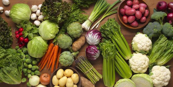 Берегите поджелудочную: полезные и вредные продукты