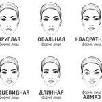 Как брови меняют лицо